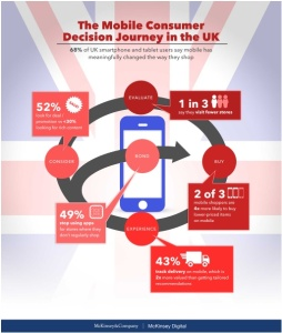 infografica ricerca McKinsey